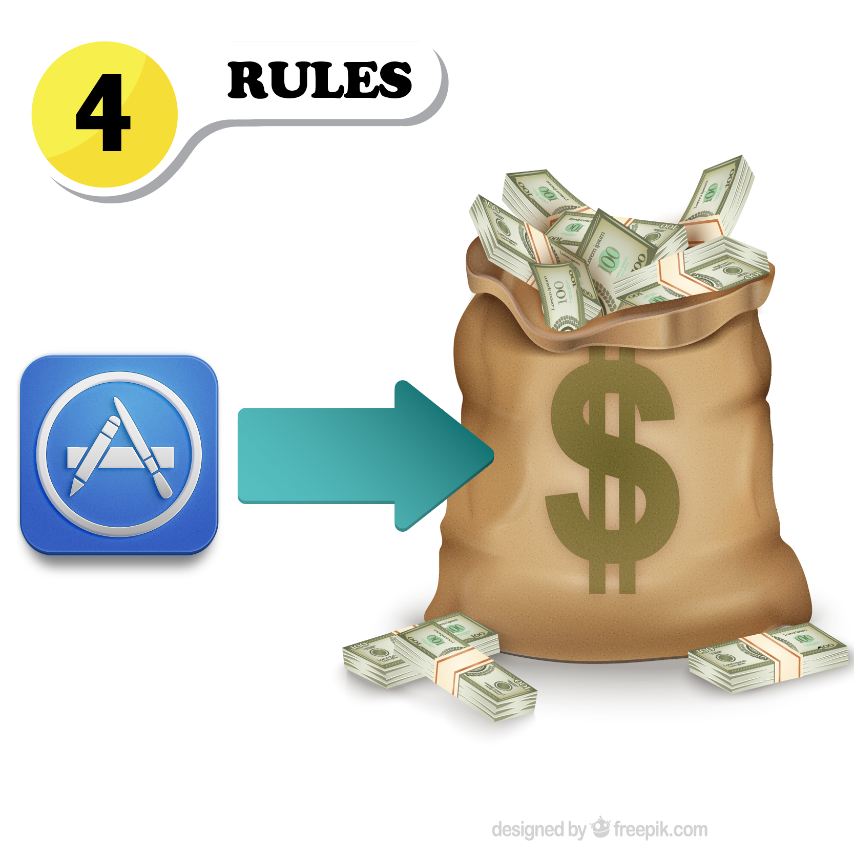 How To make Money on AppStore